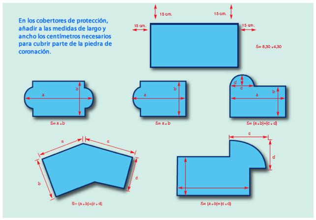 Dr espool blog de espool piscinas for Piscinas desmontables hechas a medida