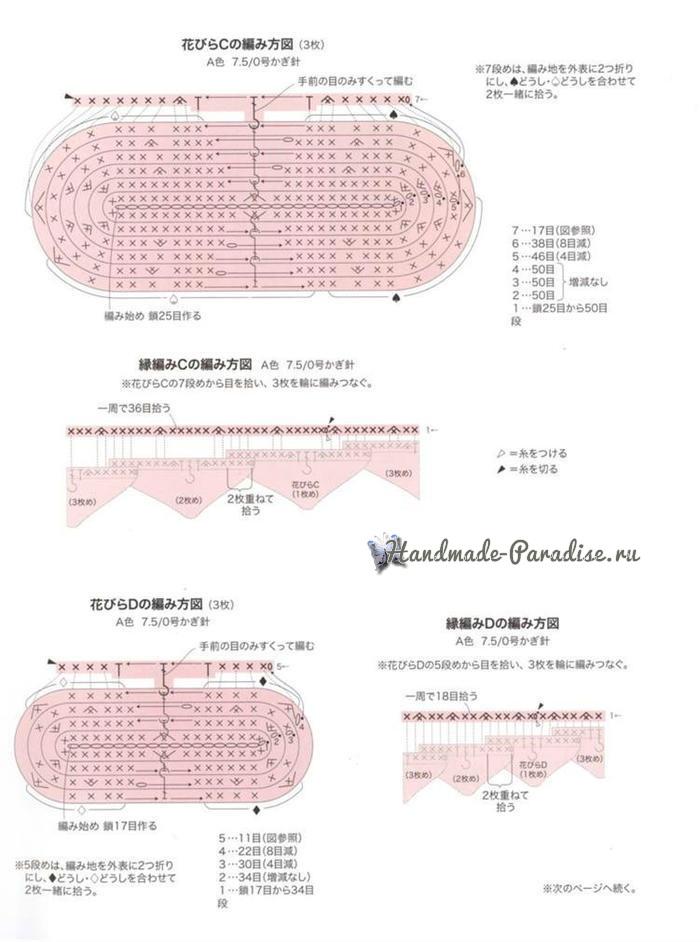 Схемы вязания подушки-сидушки «Роза» (3)