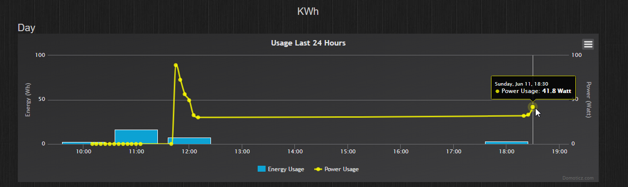 My 2 cents of whatever: Domoticz KWh usage input with DDS238