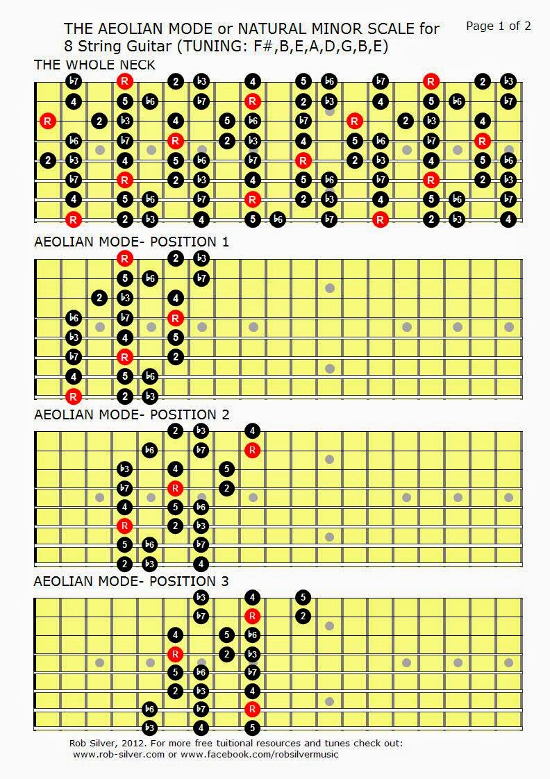 hight resolution of click here for a full list of all the free guitar resources on my blog