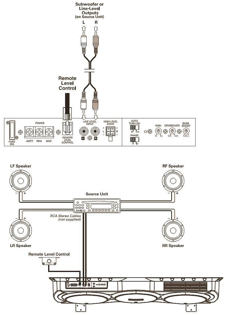 INFINITY BASSLINKT 250Watts Powered SubWoofer System