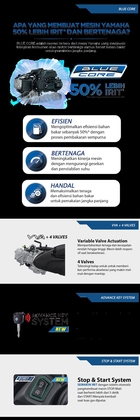 Yamaha Motor, Motor Yamaha, Yamaha Motor Indonesia