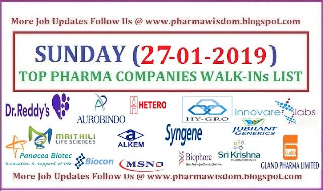 SUNDAY (27th Jan' 2019) TOP PHARMA WALK-INS LIST FOR
