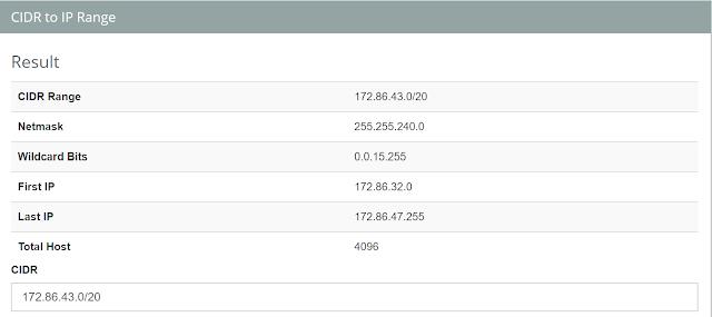 CIDR to IP Rang