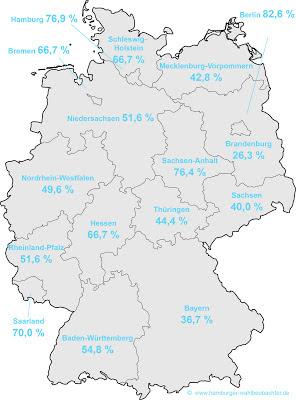 Grafik hamburger-wahlbeobachter.de
