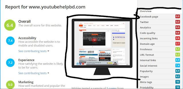 www.youtubehelpbd.com