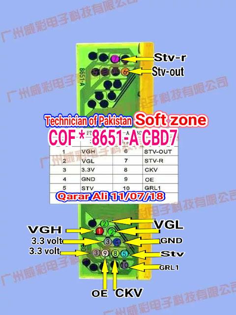8651-A CBD7 COF Data