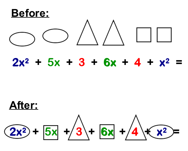 Adventures in Algebra: #SwDMathChat Expressions and