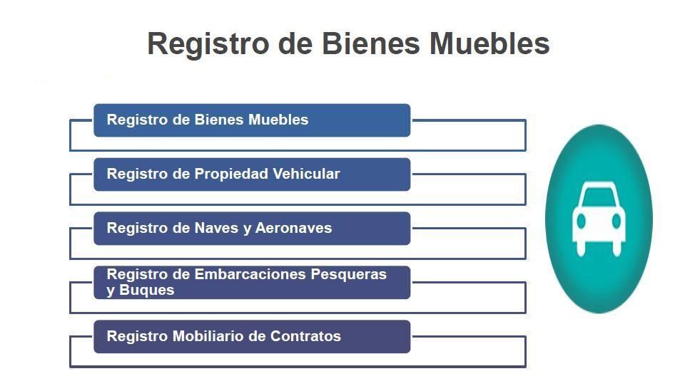 Registro De Bienes Muebles : Andrés eduardo cusi registro de bienes muebles andrÉs