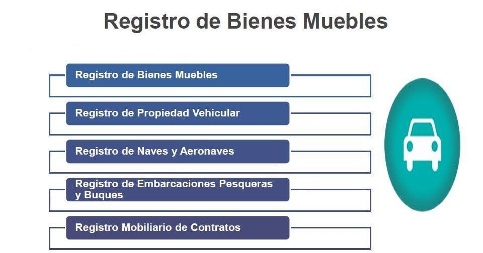 Andrés Eduardo Cusi: REGISTRO DE BIENES MUEBLES - ANDRÉS CUSI ARREDONDO