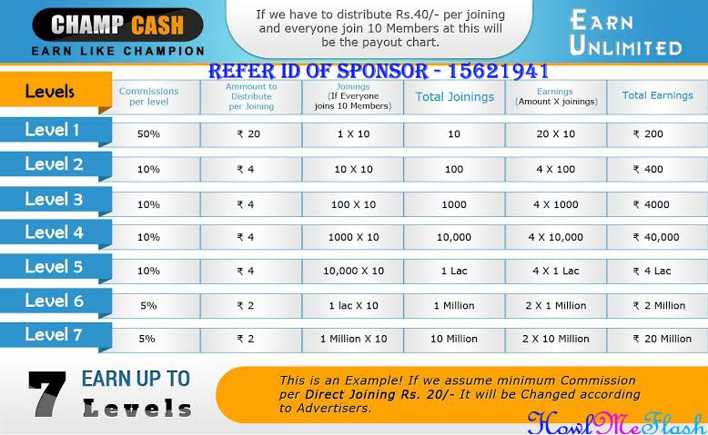 champcash earning chart