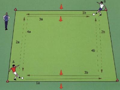 Ejercicio de pase de fútbol con dos balones