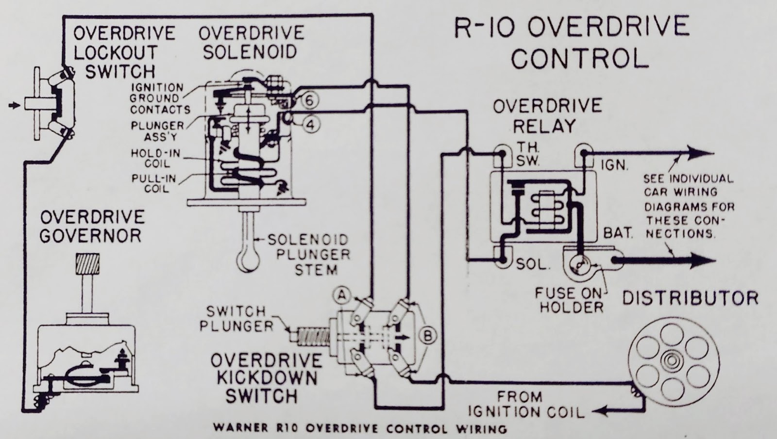 and as you might expect, each of those car companies developed their own wiring  diagram for the borg warner overdrive