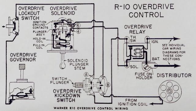 Borg Warner Gauge Wiring Diagram Wiring Schematic Diagram