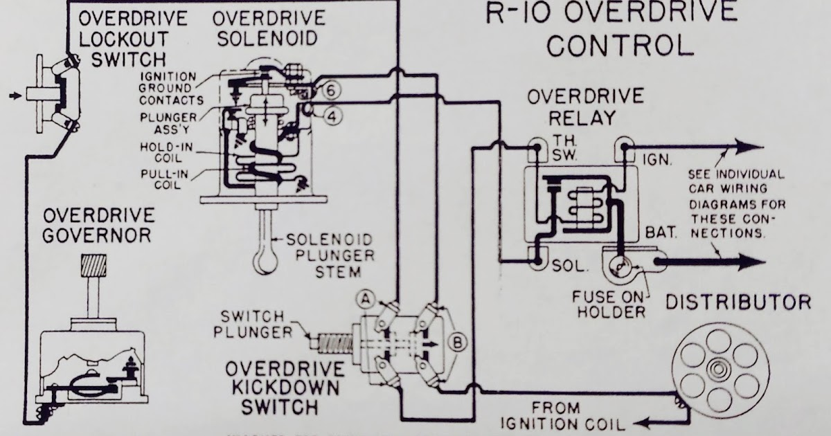 garage tech with randy rundle: borg warner r-10 &r-11 overdrive wiring  diagram   the simple version