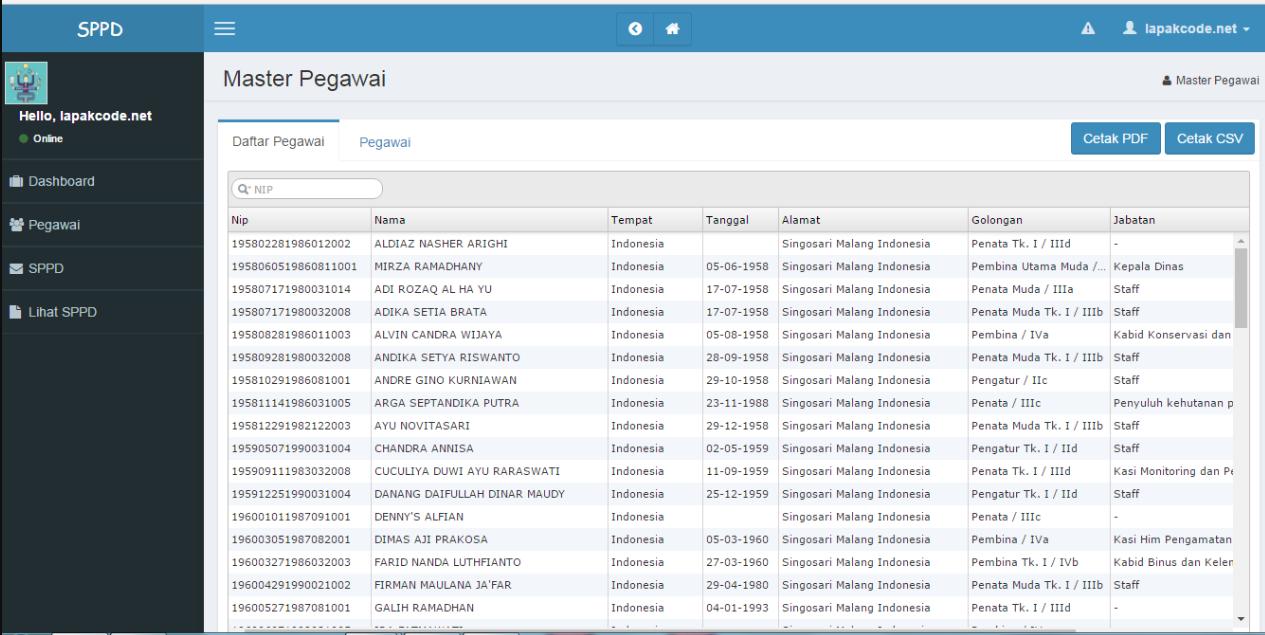 Download Source Code Aplikasi Sppd Php Full Gratis Tempatgadget Script Sistem Rmasi Akademik Sekolah Sisfo Siakad