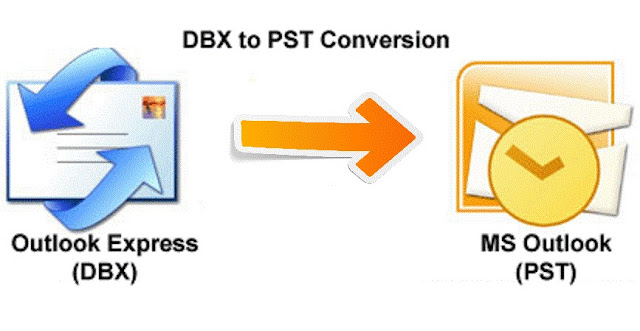 Import Outlook Express DBX file into Outlook by Exporting DBX to PST
