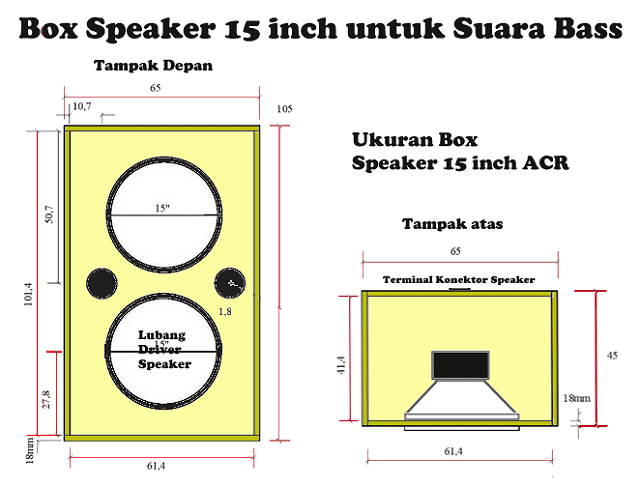 Ukuran Box untuk Speaker 15 inch Double