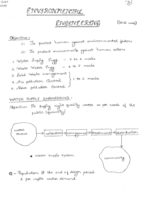 ace-gate-environmental-engineering-classroom-handwritten-notes-pdf