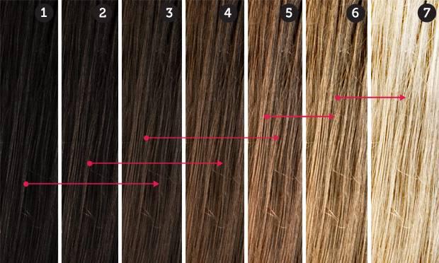 Como clareie o meu cabelo naturalmente em casa?