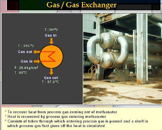 Gas to Gas heat exchanger