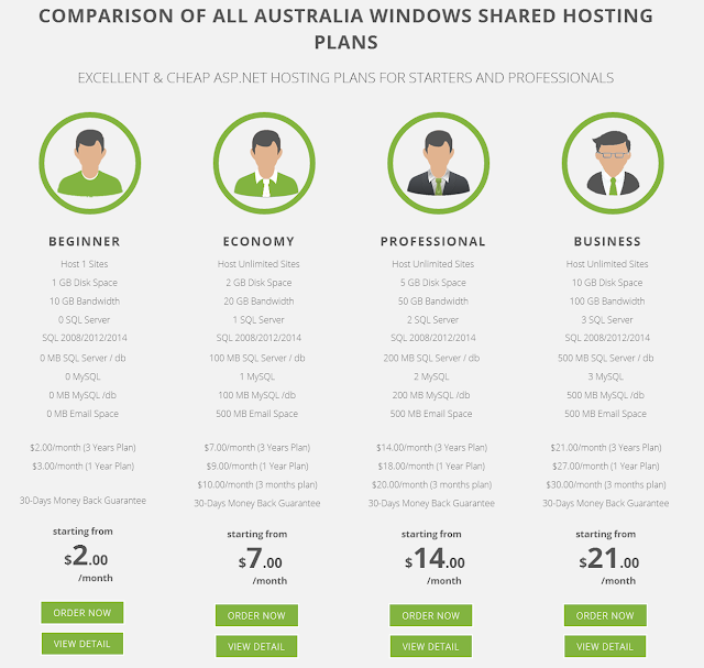 http://DiscountService.biz/Australia-IIS 10-Hosting