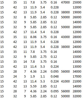 SKF 62302-2RS1, SKF 6202, SKF 6302-RSH, SKF 6302-RSL, SKF E2.6202-2RSH, SKF E2.6002-2RSH