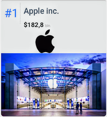 Apple,apple-inc, valuable-brand