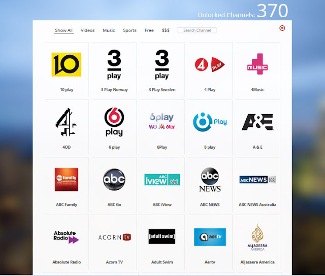 channels supported by unotelly