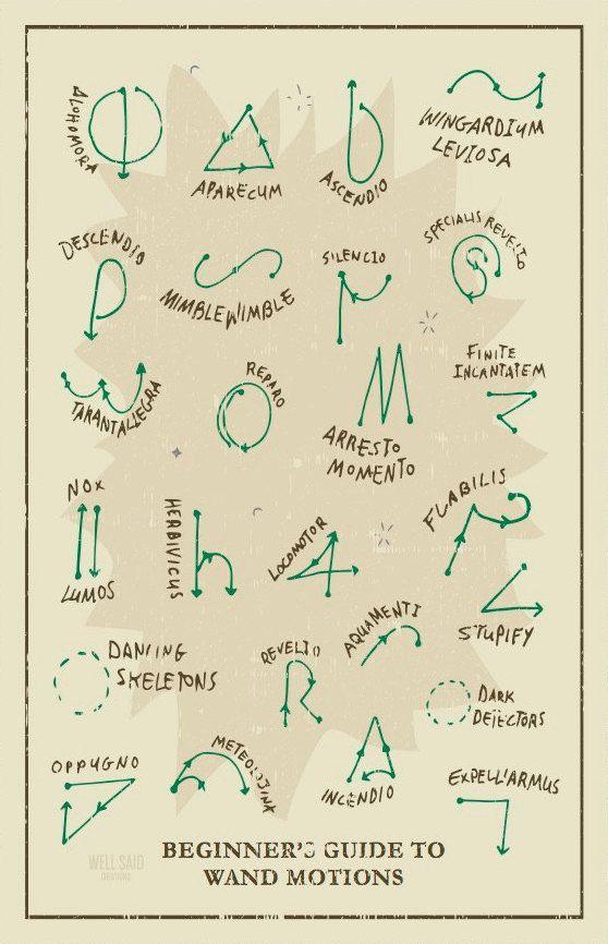 Harry PotterBaguettes De Le Livre SapientaAccessoires Nm80wn