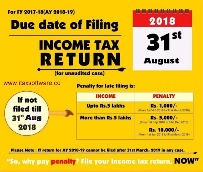 What if You DO NOT file your Returns by due Date of August 31, 2018?