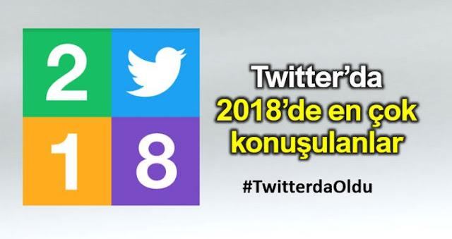 Twitter'da Türkiye, teknolojide en çok bitcoin'i konuştu