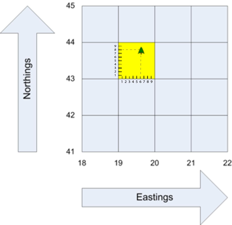 Geomania Six Figure Grid Reference