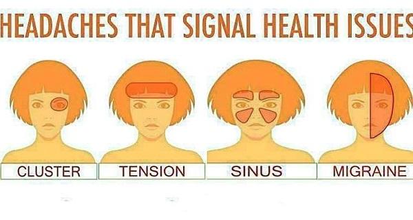 Jenis-jenis Sakit Kepala dan Cara Mengobatinya