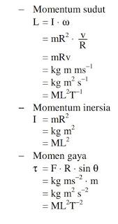 soal utbk fisika