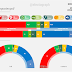 NORWAY, March 2017. Respons poll