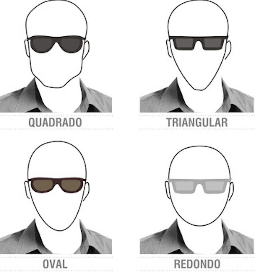 aa6fd7488 Baú da Moda Masculina: Qual óculos de grau masculino devo escolher