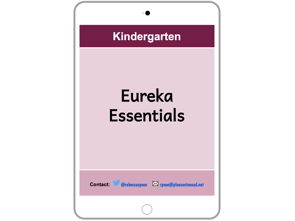 Unlocking School Mathematics: Eureka Essentials for Kindergarten