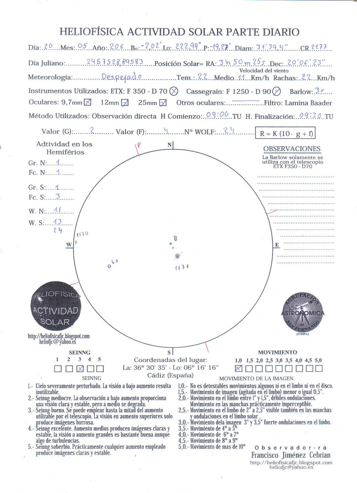 Monitoreo de la Actividad Solar 2016 - Página 5 200516