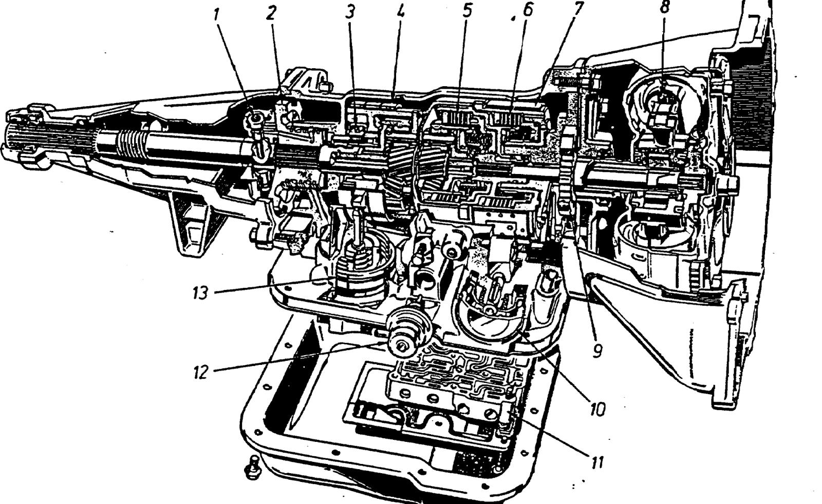 Mecanica Automotriz Caja De Cambios
