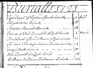Burial records of St Mary's Church, Putney