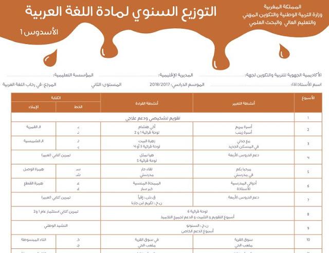 التوزيع السنوي لمادة اللغة العربية للمستوى الثاني، باعتماد مرجع في رحاب اللغة العربية.