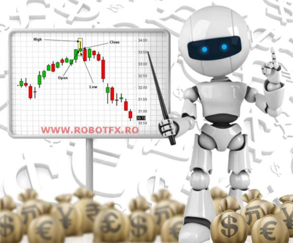 Zarabianie online – jak wykorzystać robot Forex, aby generować dochód pasywny przez internet?