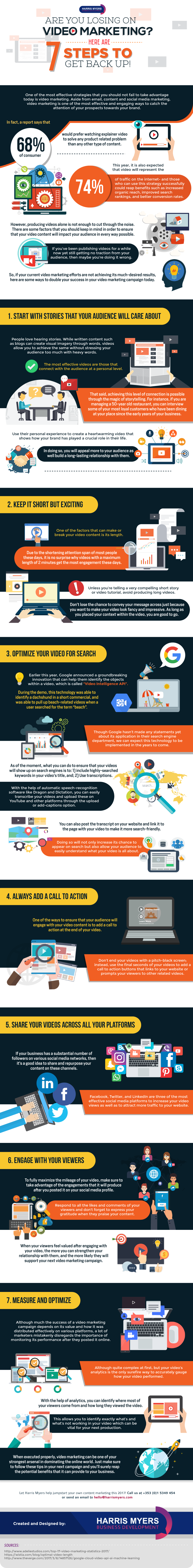 Are You Losing on Video Marketing? Here are 7 Steps to Get Back Up! - #Infographic