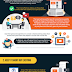 Are You Losing on Video Marketing? Here are 7 Steps to Get Back Up Infographic