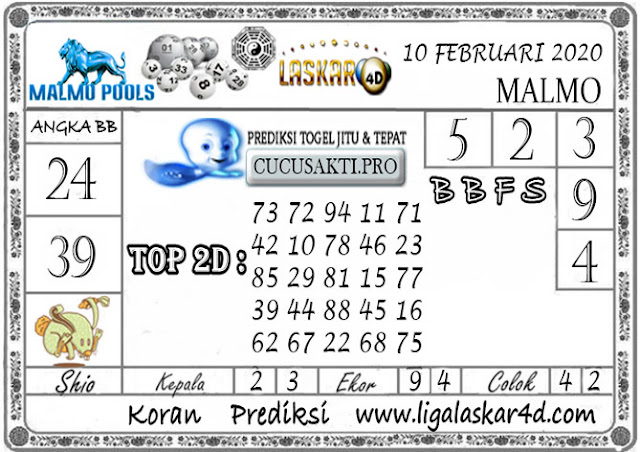 Prediksi Togel MALMO LASKAR4D 10 FEBRUARI 2020