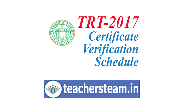 trt certificate verification