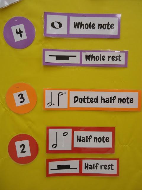 Rhythms bulletin board for elementary orchestra music class