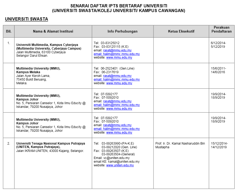 Panduan Malaysia Page 23 Chan 53625856 Rssing Com