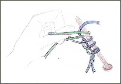 Provisional Cast-On Diagram by Moira Ravenscroft, Wyndlestraw Designs